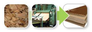 Our-Industry-Figure-9_Engineeredflooring
