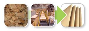 Our-Industry-Figure-9_Wood-basedPanels
